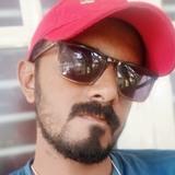 Rakshu from Tumkur | Man | 27 years old | Aries