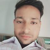 Patiji from Karauli | Man | 26 years old | Scorpio