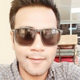 Jeetu from Firozabad | Man | 31 years old | Leo