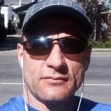 Rficshersp from Saskatoon | Man | 44 years old | Aries