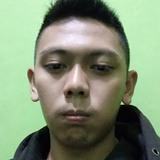 Ghofur from Banyumas   Man   25 years old   Libra