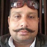 Raja from Muktsar   Man   38 years old   Aries