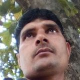 Nitish from Baraut | Man | 28 years old | Gemini