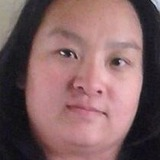 Michelle from Merced | Woman | 38 years old | Gemini
