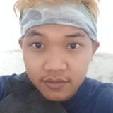 Rizla from Blitar | Man | 23 years old | Aquarius