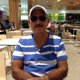 Necho from Randwick | Man | 66 years old | Libra
