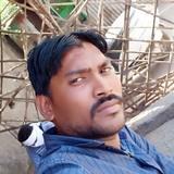 Dj from Ballalpur | Man | 27 years old | Aquarius