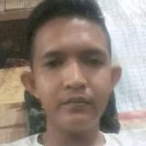 Rik3J from Purwodadi   Man   25 years old   Capricorn