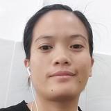 Gailtots from Ajman | Woman | 33 years old | Leo