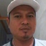 Fendi from Padang | Man | 40 years old | Capricorn