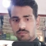 Sameer from Roorkee   Man   26 years old   Cancer