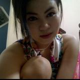 Maylee from Kuta | Woman | 31 years old | Taurus