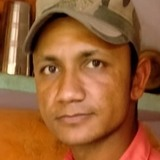 Monu from Gohana | Man | 30 years old | Aquarius