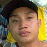 Shandy from Banjarmasin   Man   33 years old   Pisces