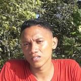 Xavier from Ambon | Man | 23 years old | Aquarius