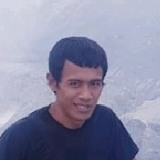 Khoirul from Lamongan | Man | 29 years old | Aquarius