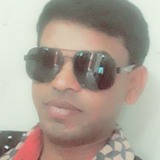 Avi from Wardha | Man | 30 years old | Scorpio