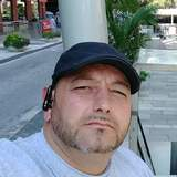 David from Richmond   Man   42 years old   Cancer