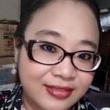 Riyanstephanc3 from Tangerang | Woman | 33 years old | Sagittarius