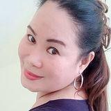 Maria from Bandung | Woman | 50 years old | Capricorn
