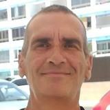 Rafi from Playa del Ingles | Man | 56 years old | Capricorn