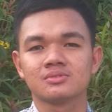 Irfan from Dumai | Man | 21 years old | Sagittarius