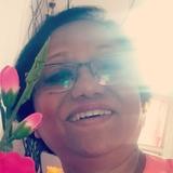 Meera from Calcutta   Woman   56 years old   Gemini