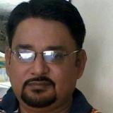 Piku from Shrirampur | Man | 49 years old | Libra