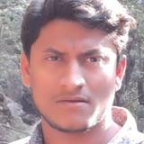 Rk from Tirupati | Man | 27 years old | Gemini
