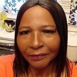 Nita from Elkridge | Woman | 57 years old | Cancer
