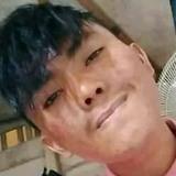 Safwadi02N from Banda Aceh | Man | 22 years old | Aquarius