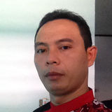 Yande from Mataram | Man | 43 years old | Taurus