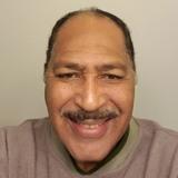 Ohudson35B from Brampton   Man   66 years old   Aries