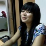 Cita from Surabaya | Woman | 32 years old | Sagittarius