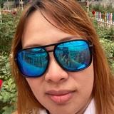 Xuan from Damansara | Woman | 61 years old | Sagittarius