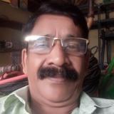 Raju from Malappuram   Man   43 years old   Virgo