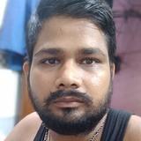 Raj from Wadgaon | Man | 27 years old | Leo