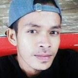 Odyollaci from Balik Pulau   Man   28 years old   Virgo