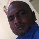 Ragava from Trichur   Man   38 years old   Gemini