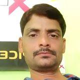 Ritu from Lakhimpur   Man   38 years old   Sagittarius