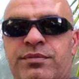Jann from Hallock | Man | 50 years old | Capricorn