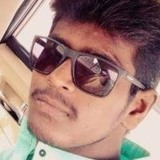 Chinna from Erode | Man | 23 years old | Capricorn