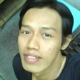 Fandy from Bojonegoro | Man | 30 years old | Scorpio