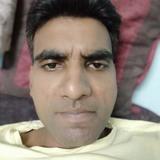 Sanjay from Surat | Man | 34 years old | Aquarius