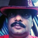 Raj from Belgaum | Man | 44 years old | Aries