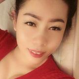 Lylytranhp from Ajman | Woman | 25 years old | Capricorn