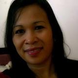 Ellis from Denpasar | Woman | 49 years old | Virgo