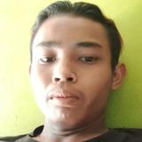 Bambang from Purwodadi   Man   22 years old   Capricorn