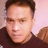 Andri from Tegal | Man | 35 years old | Pisces