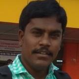 Ravii from Emmiganuru | Man | 31 years old | Aries